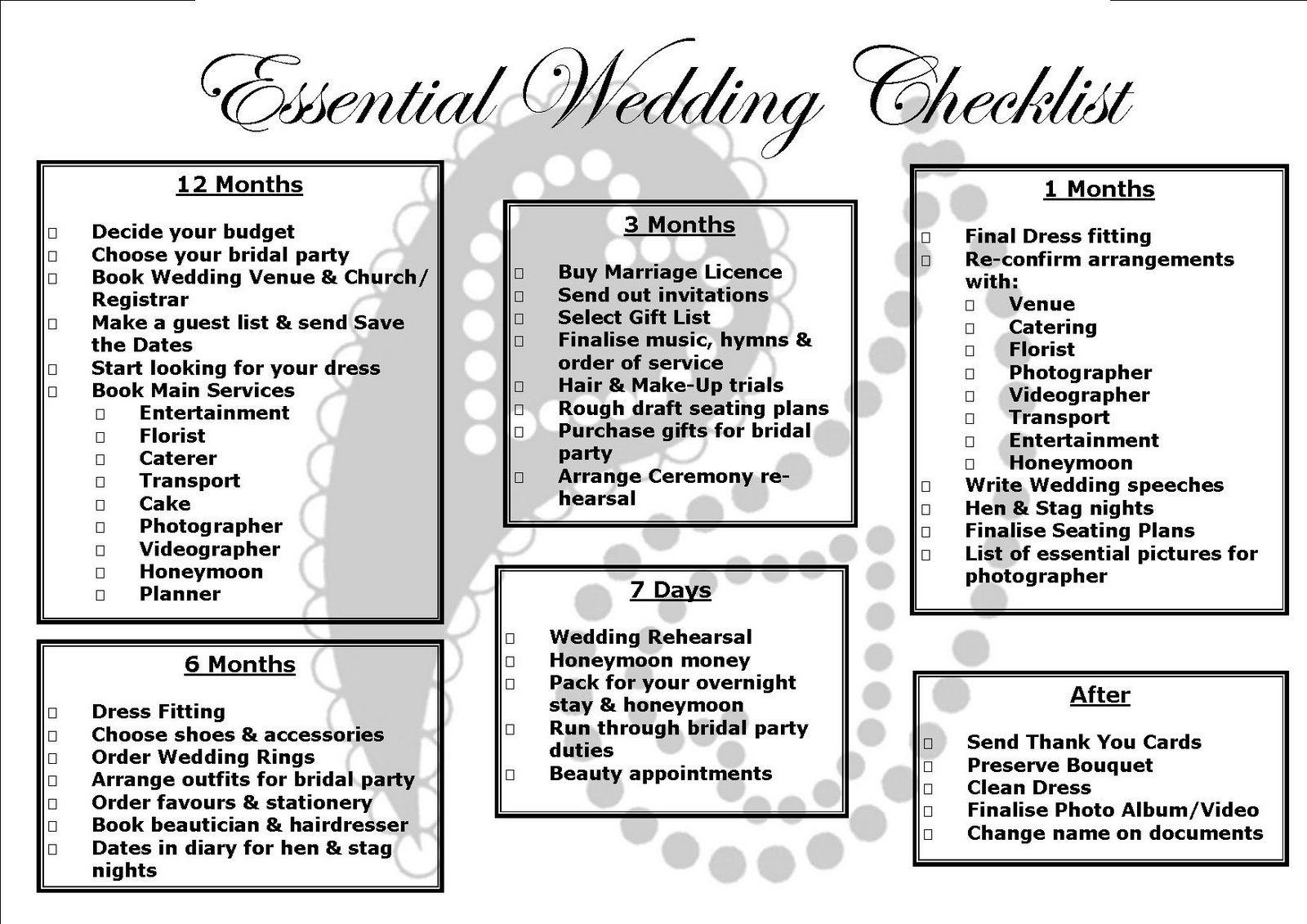 Essential Wedding Checklist - Awesome wedding