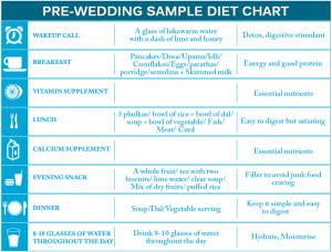 pre_wedding_diet_plan